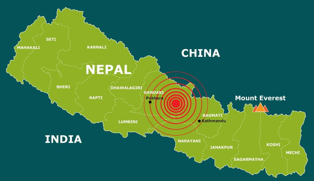 Nepal Jesuit Social Institute Reaching The Unreached - Nepal location